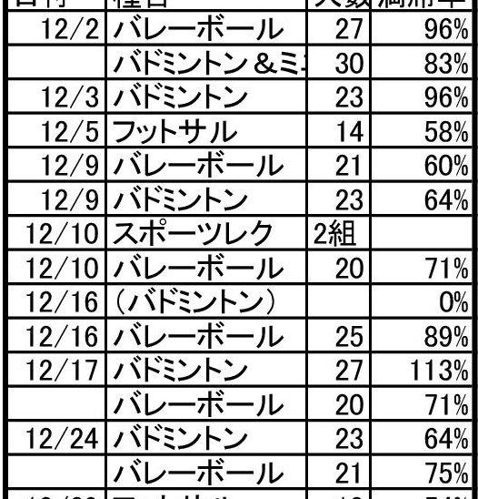 H29帳簿